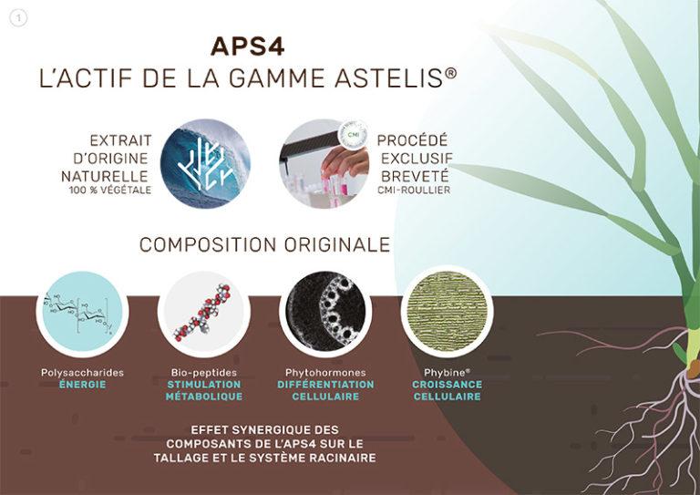 Brochure Astelis